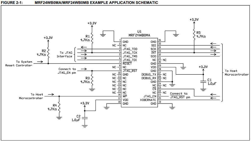 project 11: interface and application programming 802 11 wiring diagram