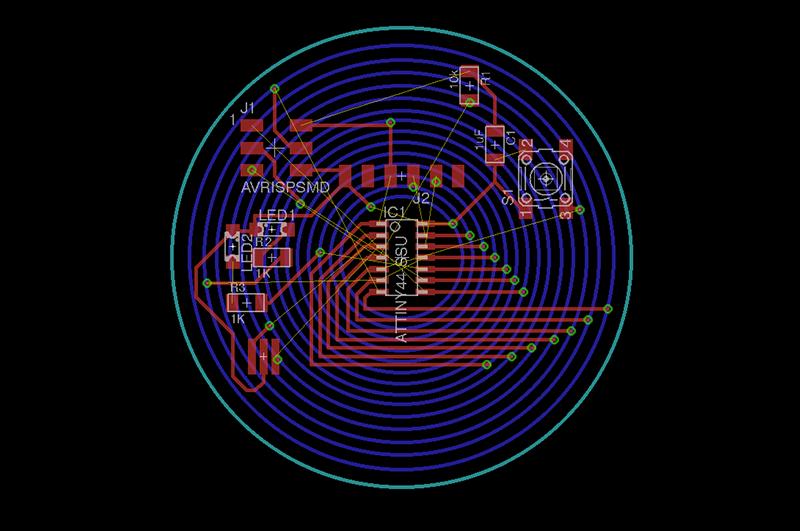 Embedded Programming   Basheer Tome