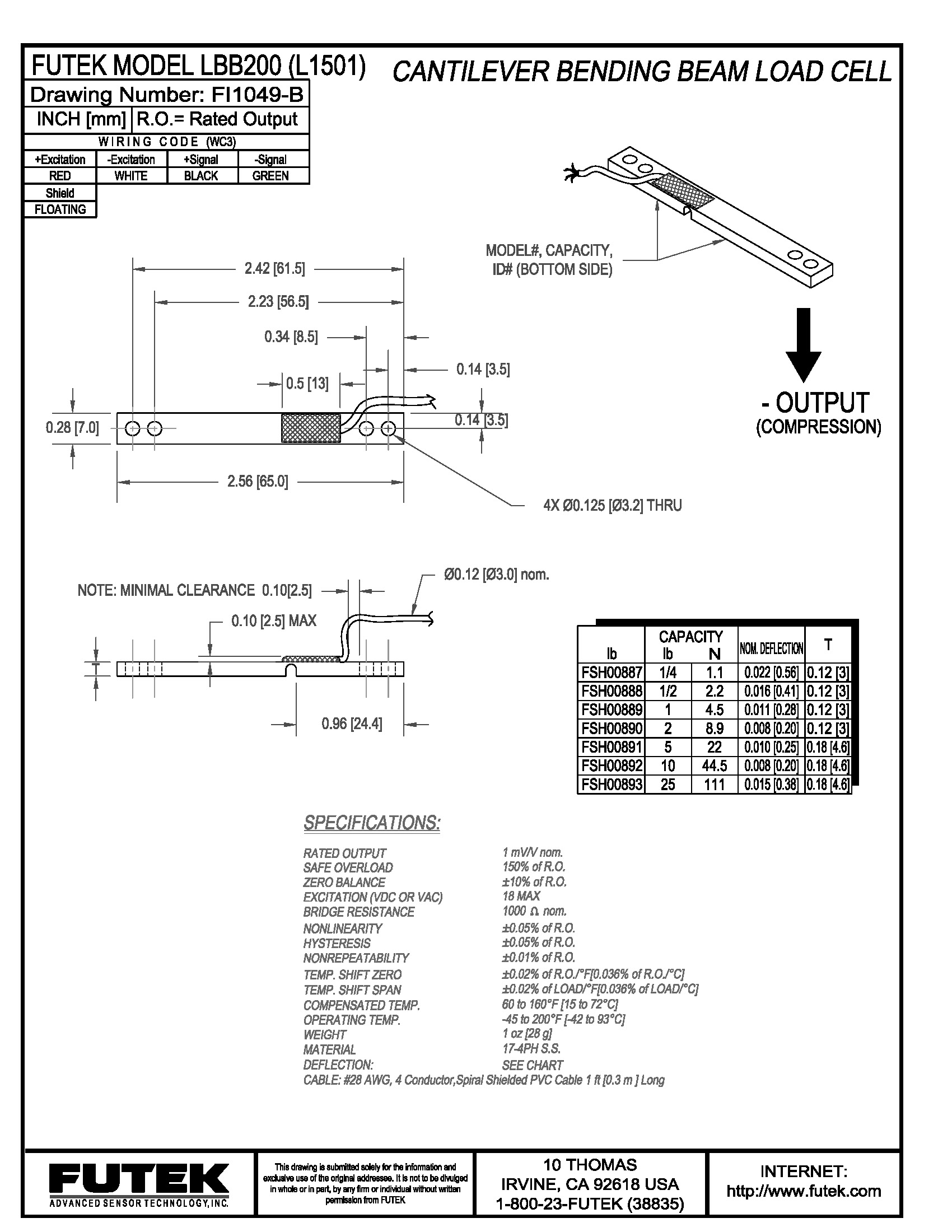 Interface Load Cell Wiring Diagram Manual Guide