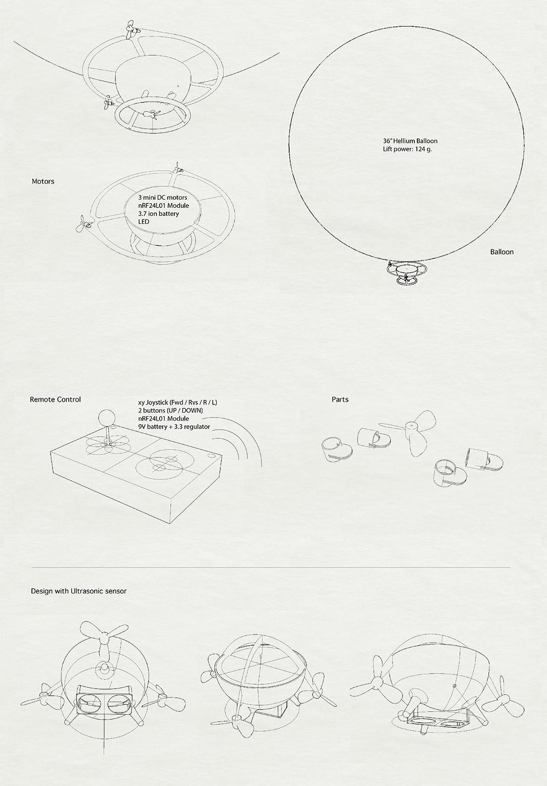 EYTAN MANN_How to Make