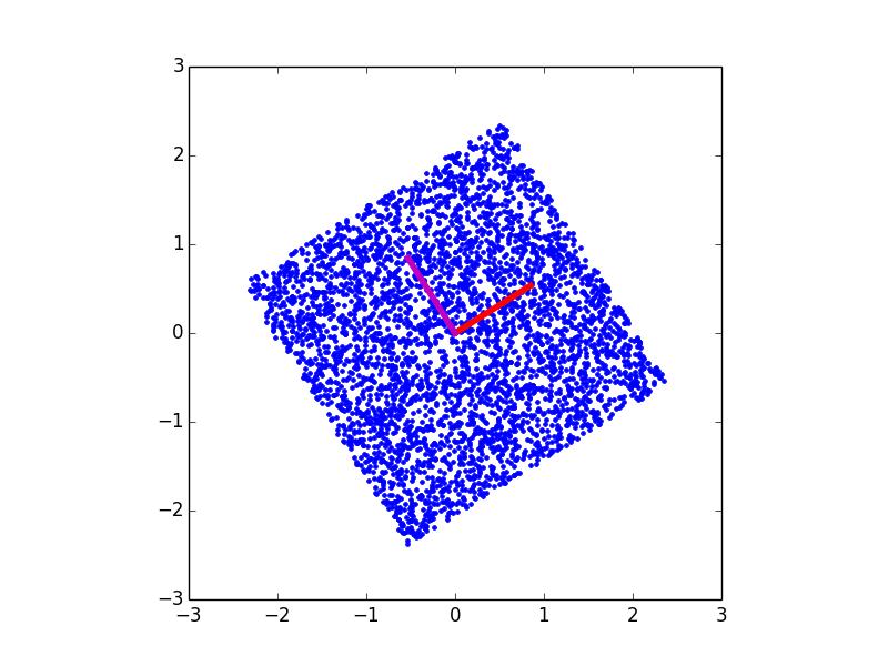 finite automata padma reddy pdf download