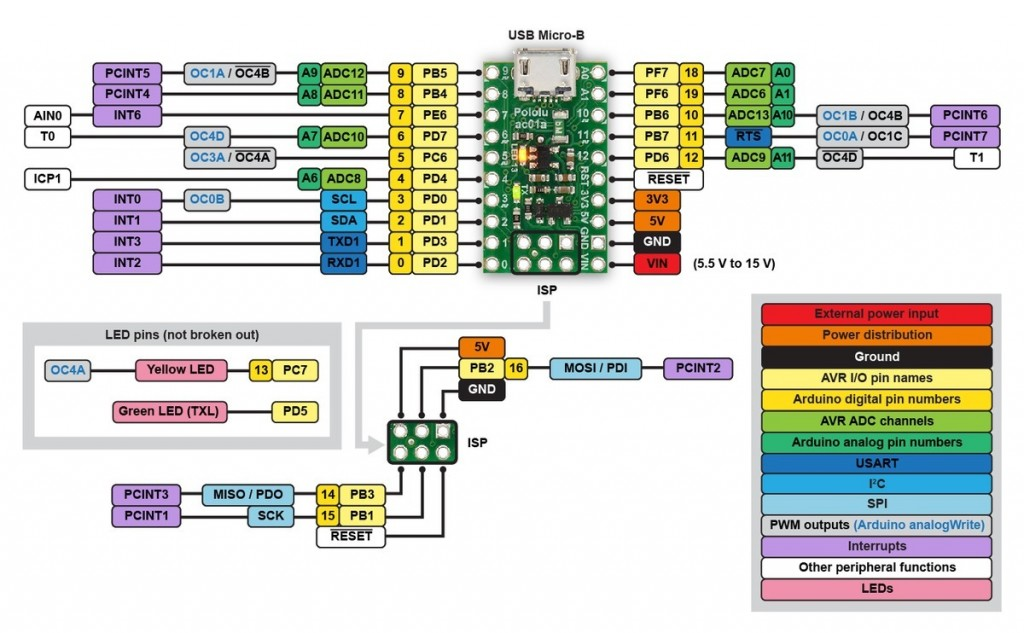 wireless communication with esp8266