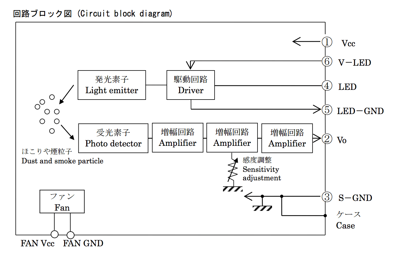 Final Project Led Detector Circuit Sharp Block